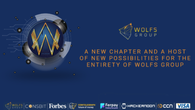 wolfs group